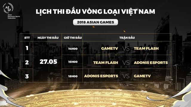 Đội dự vòng loại Đông Nam Á giải Asian Games 2018 không phải là team Liên Quân Mobile manh nhất Việt Nam