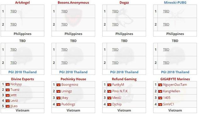 Thông tin 4 đội tuyển của Việt Nam thi đấu Chung kết PUBG SEA Championship được update trên Liquipedia.