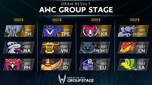 Việt Nam chung bảng B với Indonesia và Đài Bắc Trung Hoa.