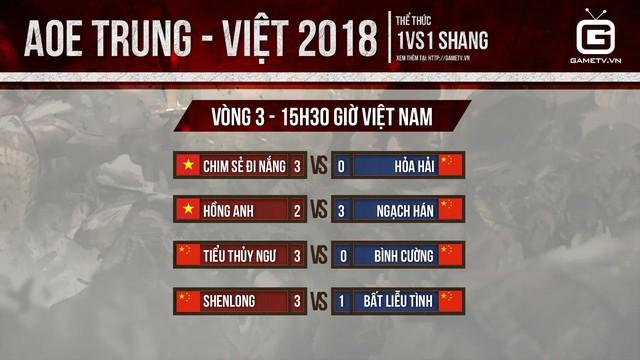 Kết quả thi đấu Shang vòng 3.