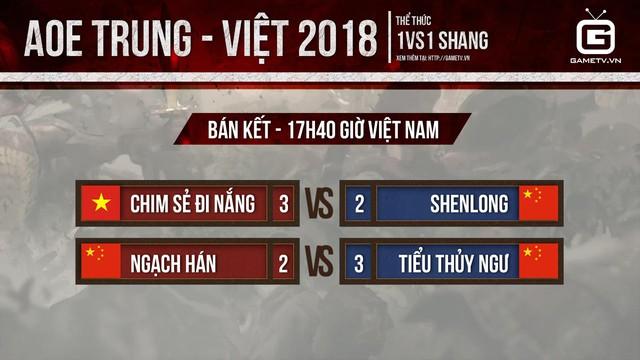 Kết quả vòng Bán Kết Shang.