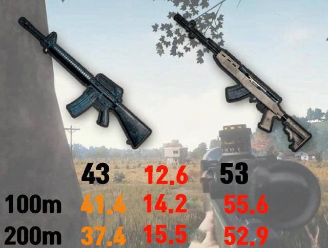 Bí kíp PUBG: Tại sao sử dụng AR và DMR thay vì kết hợp 2 khẩu liên thanh với nhau - Ảnh 4.