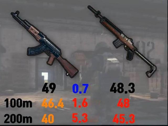 Bí kíp PUBG: Tại sao sử dụng AR và DMR thay vì kết hợp 2 khẩu liên thanh với nhau - Ảnh 1.