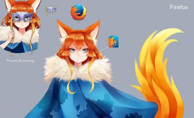 Ngạc nhiên trước những hình ảnh các phần mềm khô khan được nhân cách hóa thành trai xinh gái đẹp trong Anime - Ảnh 4.