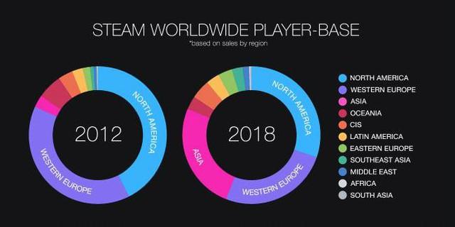 Steam thiết lập kỷ lục vô tiền khoán hậu - Ảnh 3.