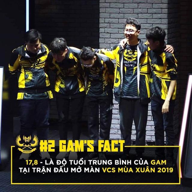 LMHT: Đánh bại SGD với đội hình trẻ nhất lịch sử, fan hâm mộ GAM Esports không giấu nổi cảm xúc hạnh phúc đến run người - Ảnh 5.
