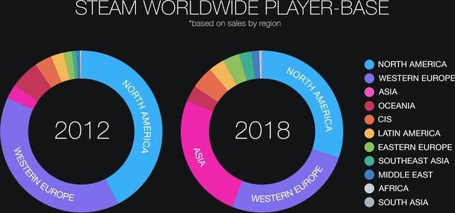 Tất cả những điều cần biết về Steam trong năm 2019 - Ảnh 3.