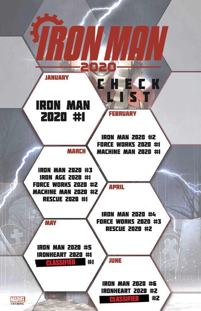 Marvel hé lộ những hình ảnh đầu tiên của Iron- Man 2020, liệu phiên bản này có thay thế được Tony Stark trong MCU? - Ảnh 3.