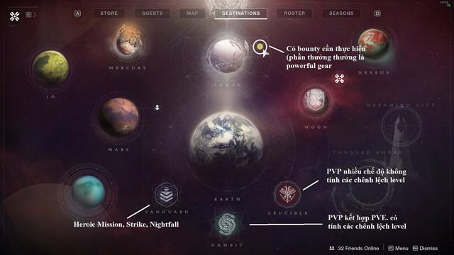12 điều cần biết khi mới chơi Destiny 2, game miễn phí hot nhất trên Steam - Ảnh 3.