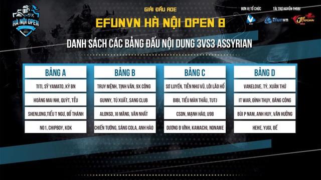 EFUVN Hà Nội Open 8 Championship: Chim Sẻ - BiBi –Sơ Luyến và cuộc chiến khốc liệt ở thể loại 33 Assyrian - Ảnh 1.
