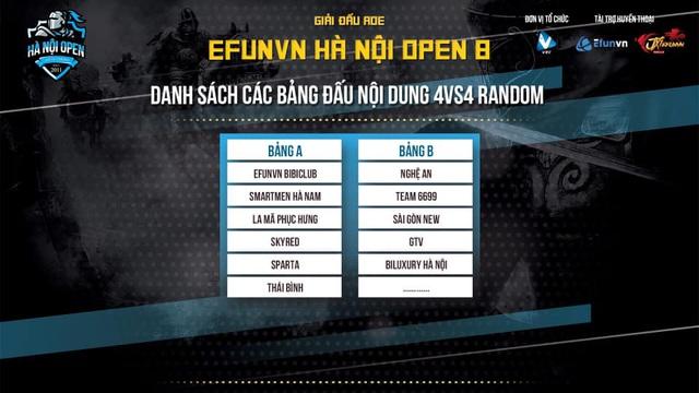 EFUVN Hà Nội Open 8 Championship: Chim Sẻ - BiBi –Sơ Luyến và cuộc chiến khốc liệt ở thể loại 33 Assyrian - Ảnh 3.