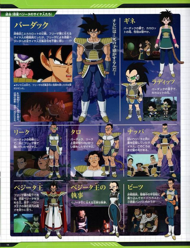 Hé lộ toàn bộ thiết kế chi tiết của dàn nhân vật từ chính đến phụ trong Dragon Ball Super: Broly - Ảnh 2.
