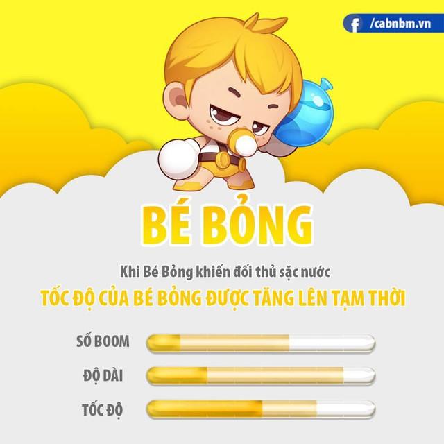 Điểm qua hệ thống nhân vật của BnB M - Game Mobile được mong chờ bậc nhất tháng 3 này - Ảnh 4.