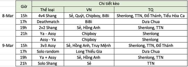 AoE Việt Trung: Shenlong từ chối đánh solo với Chim Sẻ Đi Nắng, đón huyền thoại AoE Việt trở lại - Ảnh 5.