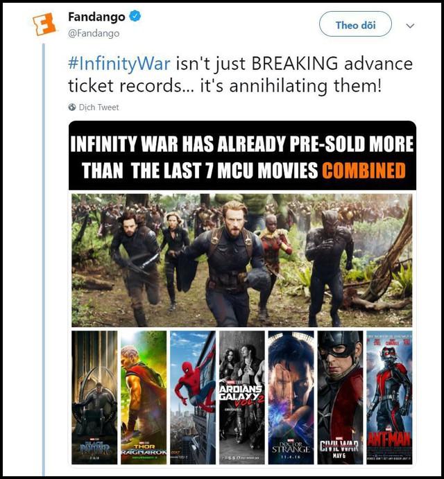 Chi hẳn 300 triệu/cặp cho vé chợ đen Endgame, chỉ fan Marvel mới chơi lớn đến tầm này! - Ảnh 7.