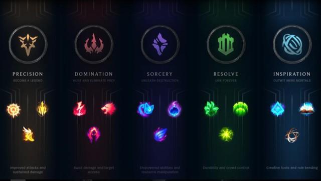 LMHT: Chỉ những game thủ lão làng mới biết Ngọc Bổ Trợ đã thay đổi hoàn toàn sau 10 năm - Ảnh 4.