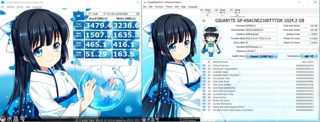 Đánh giá SSD Aorus RGB AIC NVMe: Tốc độ thần sầu, lung linh sắc màu - Ảnh 9.