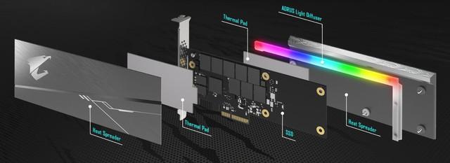 Đánh giá SSD Aorus RGB AIC NVMe: Tốc độ thần sầu, lung linh sắc màu - Ảnh 6.