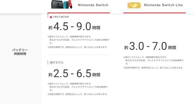Nintendo lại ra mắt một Switch mới, nhưng vẫn không phải là Switch Pro - Ảnh 2.