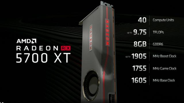 AMD Radeon RX 5700 XT và Radeon RX 5700 thậm chí còn được giảm giá trước khi bán, quá ngon quá rẻ - Ảnh 2.