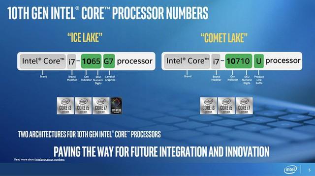 Ra mắt thêm 8 bộ xử lý Gen 10th mới nhưng dùng tiến trình cũ, Intel càng làm người dùng rối trí khi mua máy mới - Ảnh 4.