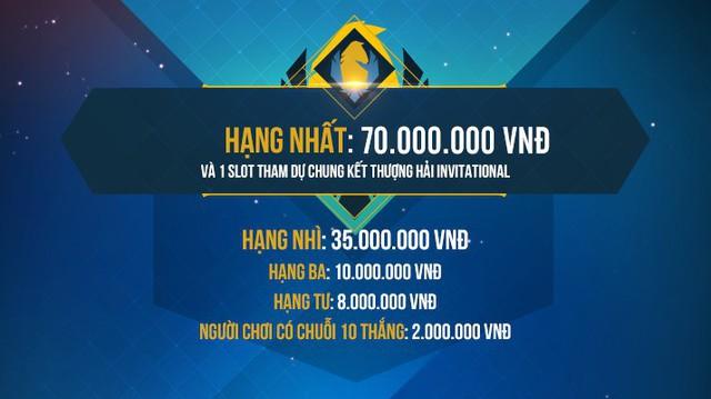 Giải đấu siêu cấp của Auto Chess VN sẽ diễn ra từ ngày mai 22/09, người thắng nhận ngon 70 triệu đồng - Ảnh 5.