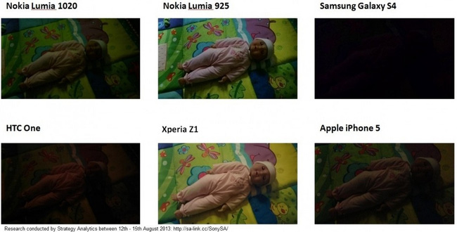 Xperia Z1 đọ chụp ảnh cùng Lumia 1020, Lumia 925, Galaxy S4, iPhone 5 và HTC One