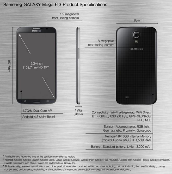 Nhìn lại Samsung Galaxy Mega: Chiếc điện thoại khiến cả Galaxy Note cũng trông nhỏ bé khi đứng cạnh bên - Ảnh 6.