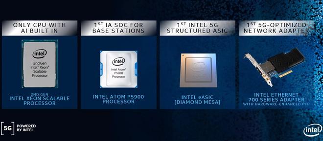 Thương vụ Microsoft và Nokia, AMD và Xilinx: Nước Mỹ đang muốn đè bẹp Huawei trên thị trường viễn thông - Ảnh 5.
