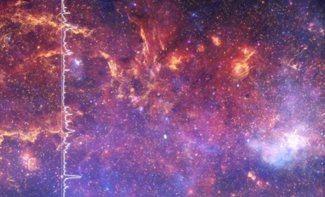 Cùng nghe thứ âm thanh tuyệt diệu của vũ trụ, được tạo ra từ loạt ảnh chụp Dải Ngân hà của NASA - Ảnh 1.