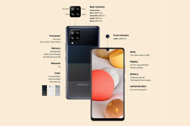 Samsung ra mắt Galaxy A42 5G: Chip Snapdragon 750G, màn hình OLED 6,6 inch, 4 camera sau, pin 5.000 mAh, giá chỉ 455 USD - Ảnh 1.
