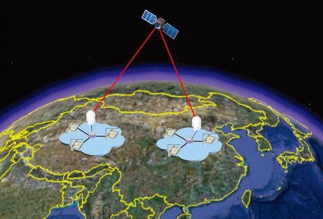 Đây là lý do tại sao ta nên xây cơ sở hạ tầng internet lượng tử trên quỹ đạo - Ảnh 3.