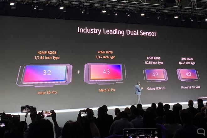 Cuối cùng Apple cũng đã nhún nhường, đi theo hướng tiếp cận của Samsung và Sony đối với ảnh chụp - Ảnh 2.