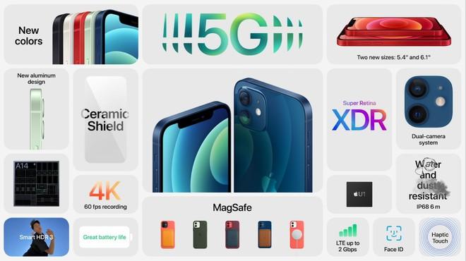 iPhone 12 và iPhone 12 mini ra mắt: Mạnh hơn 40%, camera và màn hình nâng cấp xịn xò, hỗ trợ 5G và giá hạt dẻ - Ảnh 9.