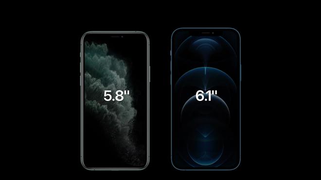 iPhone 12 Pro & iPhone 12 Pro Max ra mắt: 5G, camera nâng cấp, màu xanh mới, màn hình lớn hơn nhưng không có 120Hz - Ảnh 3.