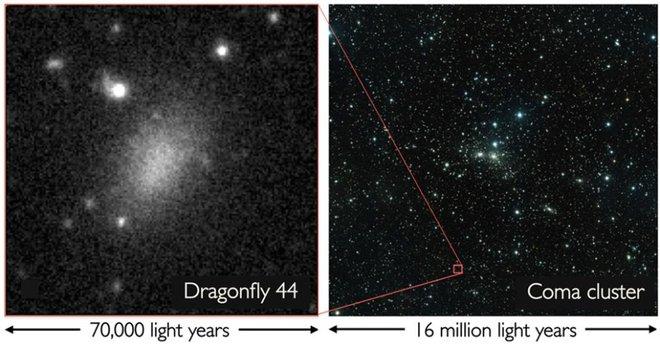 Các nhà thiên văn học hóa giải bí ẩn về thiên hà chứa 99,99% vật chất tối - Ảnh 2.