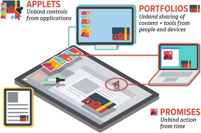 Microsoft giới thiệu concept SurfaceFleet, bước tiến đột phá về cộng tác làm việc trên đám mây - Ảnh 1.