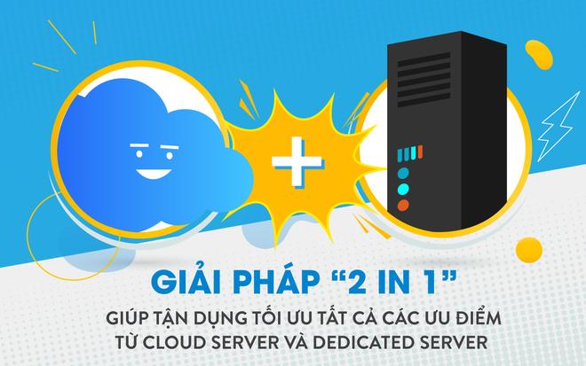 Server ảo hóa cấp độ cuối tối đa sức mạnh xử lý – IT-er, công ty công nghệ nào cũng cần phải biết - Ảnh 1.