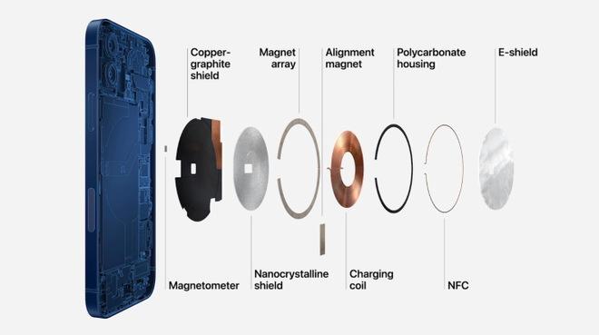 Sạc không dây MagSafe mới của Apple có thể hoạt động với cả Galaxy Z Fold 2 của Samsung - Ảnh 2.