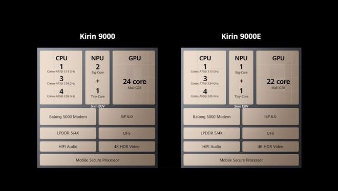 Huawei Mate40 series ra mắt: Kirin 9000 5G, màn hình 90Hz, camera siêu khủng, sạc nhanh 66W, giá từ 24.6 triệu đồng - Ảnh 9.