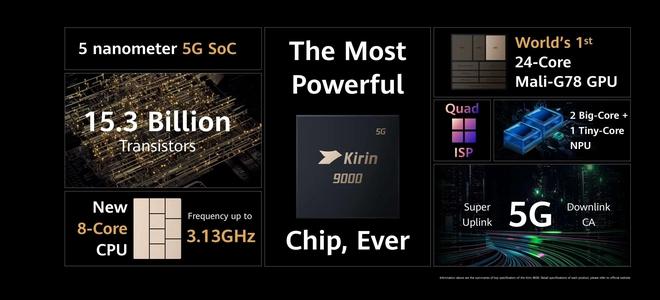 Huawei Mate40 series ra mắt: Kirin 9000 5G, màn hình 90Hz, camera siêu khủng, sạc nhanh 66W, giá từ 24.6 triệu đồng - Ảnh 8.