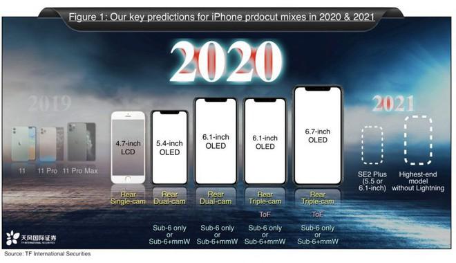 CEO BKAV Nguyễn Tử Quảng nhắn nhủ đồng nghiệp Tim Cook: Hãy thay thế cổng Lightning trên iPhone bằng USB-C - Ảnh 3.
