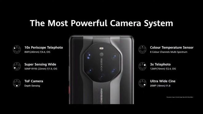 Huawei ra mắt Mate40 RS Porsche Design: Thiết kế đẳng cấp, có thêm camera đo thân nhiệt, giá 63 triệu đồng - Ảnh 5.