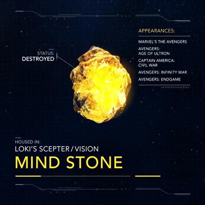 Marvel Studios tổng hợp lại toàn bộ sức mạnh của 6 viên đá vô cực, có viên đến giờ vẫn còn là ẩn số chưa có lời giải - Ảnh 2.