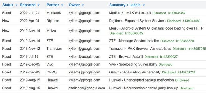 """Google sẽ sớm """"bêu tên"""" các nhà sản xuất Android chưa xử lý được các lỗ hổng bảo mật nguy hiểm - Ảnh 3."""