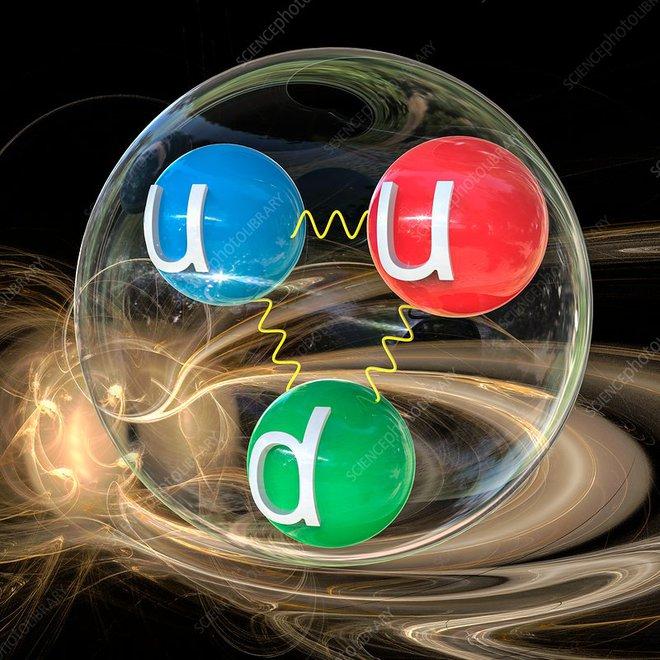 Các nhà vật lý phát hiện ra nguồn năng lượng mới còn mạnh mẽ hơn cả bom hạt nhân - Ảnh 1.