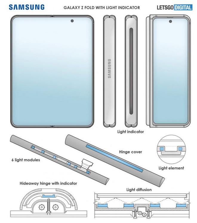 Galaxy Z Fold 3 có thể trang bị dải đèn LED thông báo ngay trên bản lề? - Ảnh 3.