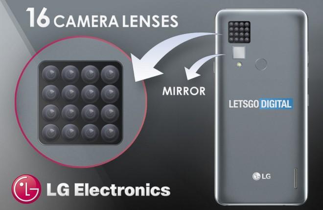 Xuất hiện bằng sáng chế về một chiếc smartphone có tới 8 camera sau và 4 đèn flash LED? - Ảnh 3.