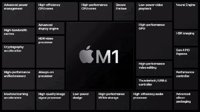 Tại sao Apple lại tự tin chip Apple M1 sở hữu hiệu suất cực khủng? - Ảnh 6.