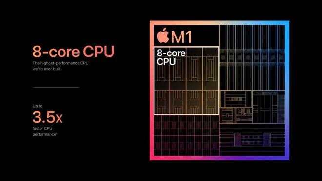 Tại sao Apple lại tự tin chip Apple M1 sở hữu hiệu suất cực khủng? - Ảnh 3.